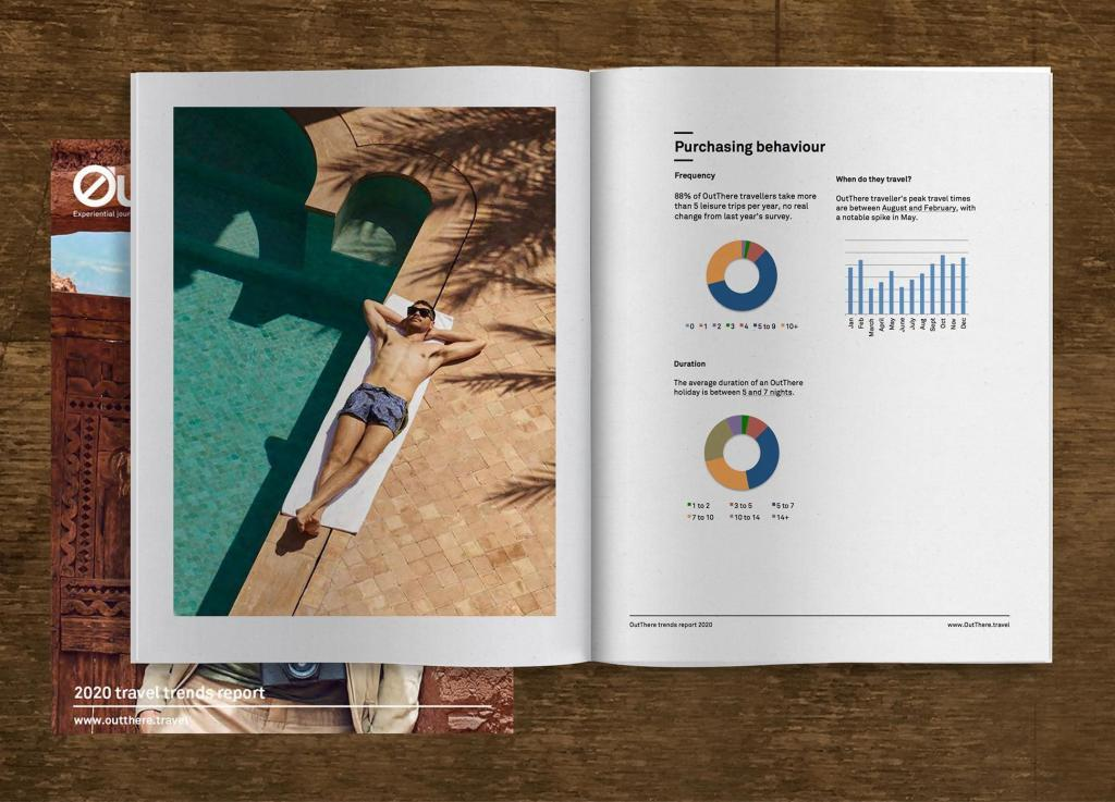 OutThere 2020 luxury travel trends report